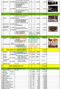 Báo giá hoàn thiện nội thất chung cư năm 2017 cho căn hộ diện tích từ 100m2 đến 140m2